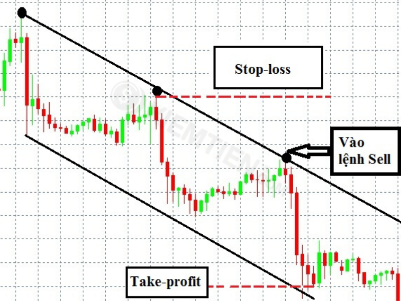 giao-dich-trendline-downtrend